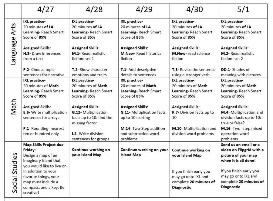 week 7 plans