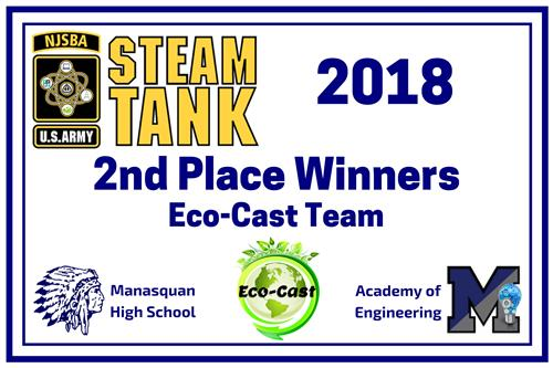 2nd Place STEAM TANK Banner