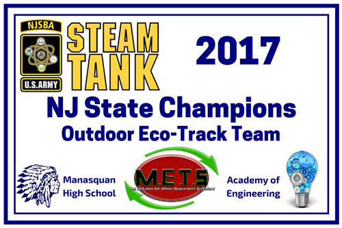 STEAM TANK NJ State Champions image